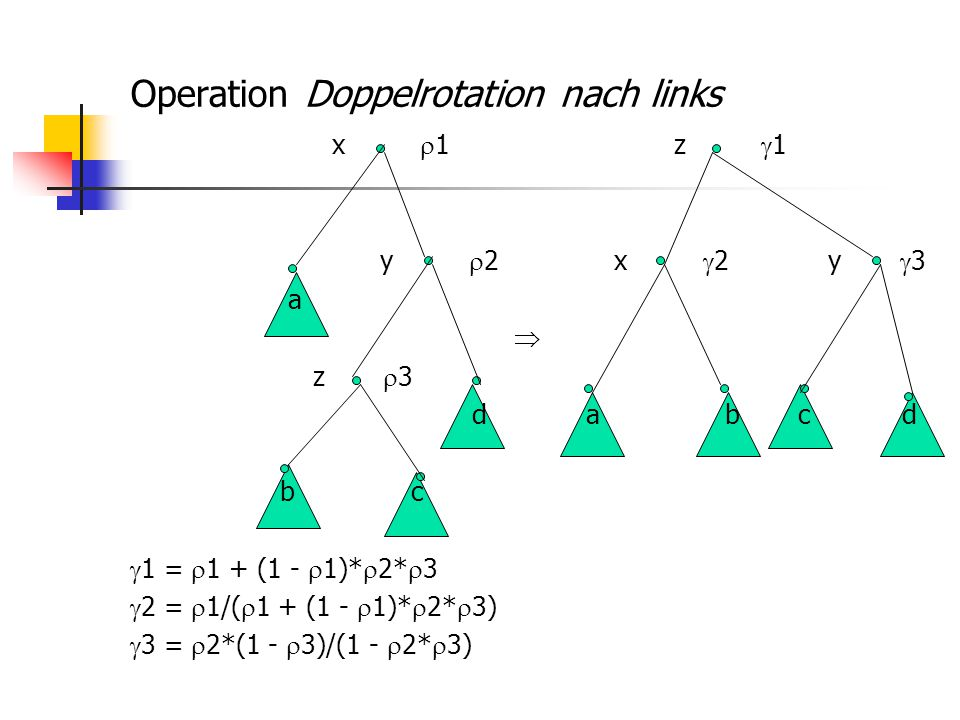 Operation Doppelrotation nach links