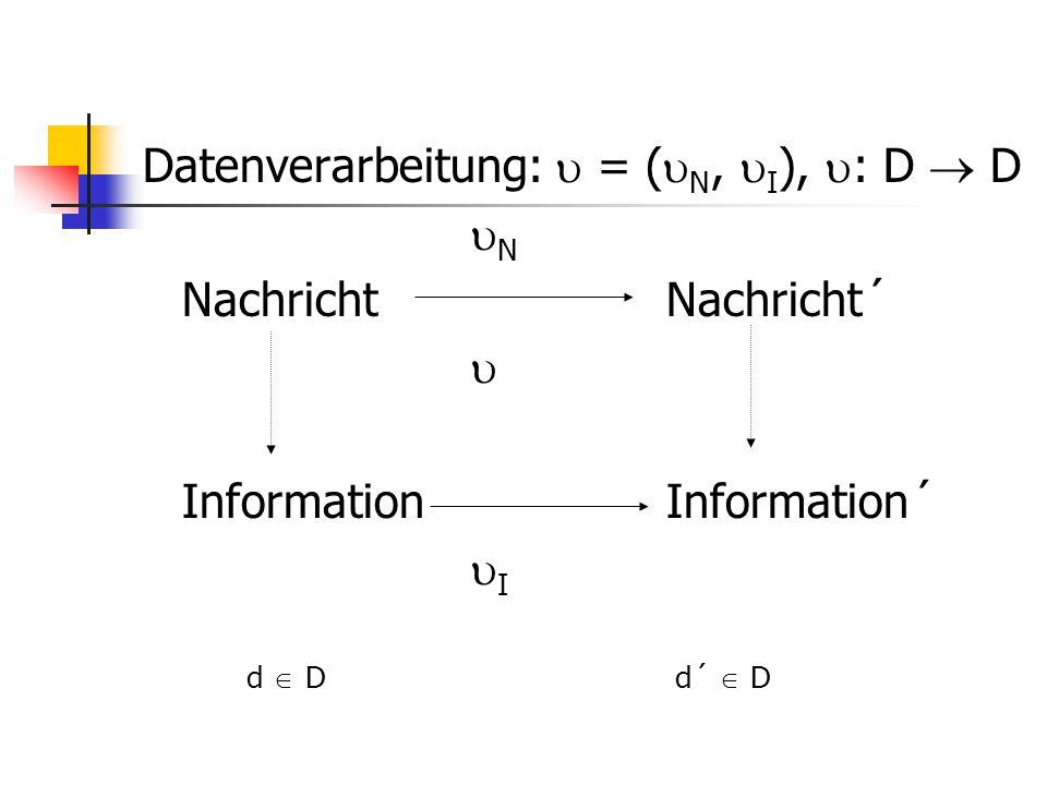 Datenverarbeitung:  = (N, I), : D  D N Nachricht Nachricht´  Information Information´ I d  D d´  D