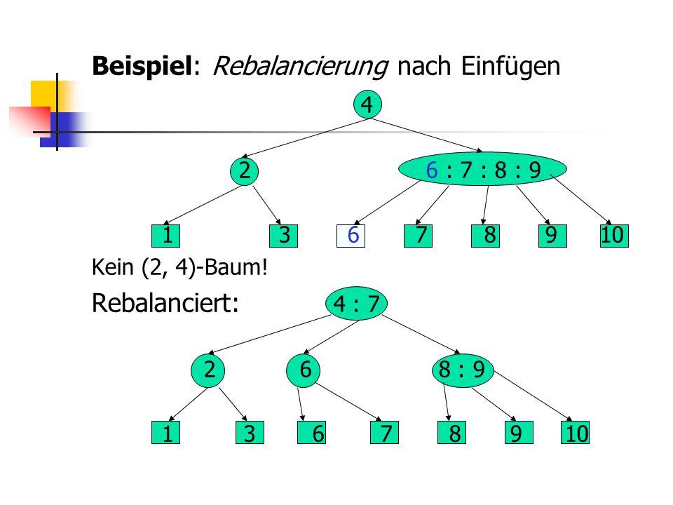 Beispiel: Rebalancierung nach Einfügen 4