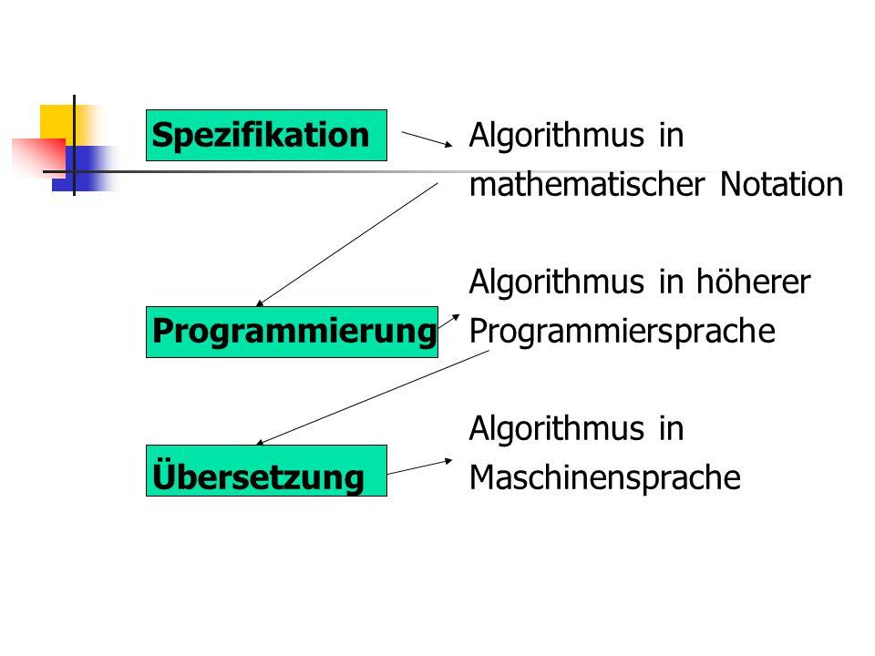 Spezifikation Algorithmus in mathematischer Notation Algorithmus in höherer Programmierung Programmiersprache Algorithmus in Übersetzung Maschinensprache