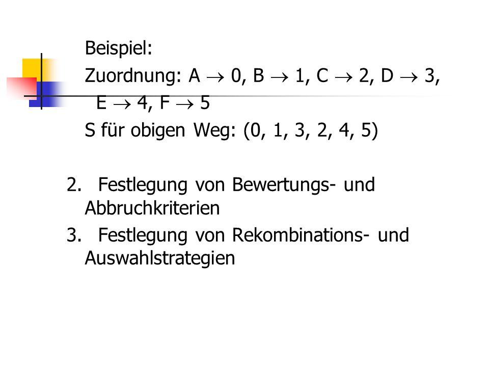 Beispiel: Zuordnung: A  0, B  1, C  2, D  3, E  4, F  5 S für obigen Weg: (0, 1, 3, 2, 4, 5) 2.