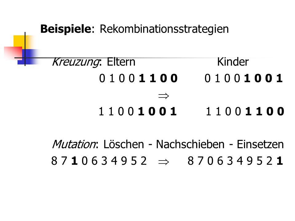 Beispiele: Rekombinationsstrategien Kreuzung: Eltern Kinder 0 1 0 0 1 1 0 0 0 1 0 0 1 0 0 1  1 1 0 0 1 0 0 1 1 1 0 0 1 1 0 0 Mutation: Löschen - Nachschieben - Einsetzen 8 7 1 0 6 3 4 9 5 2  8 7 0 6 3 4 9 5 2 1