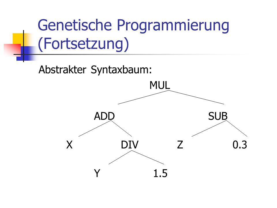Genetische Programmierung (Fortsetzung)