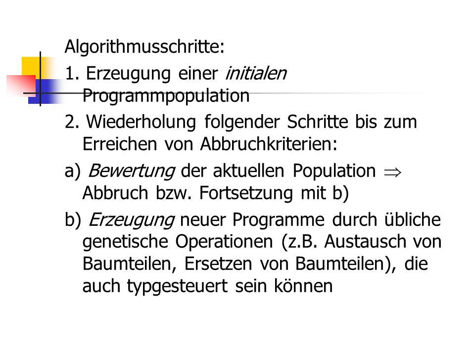 Algorithmusschritte: 1. Erzeugung einer initialen Programmpopulation 2