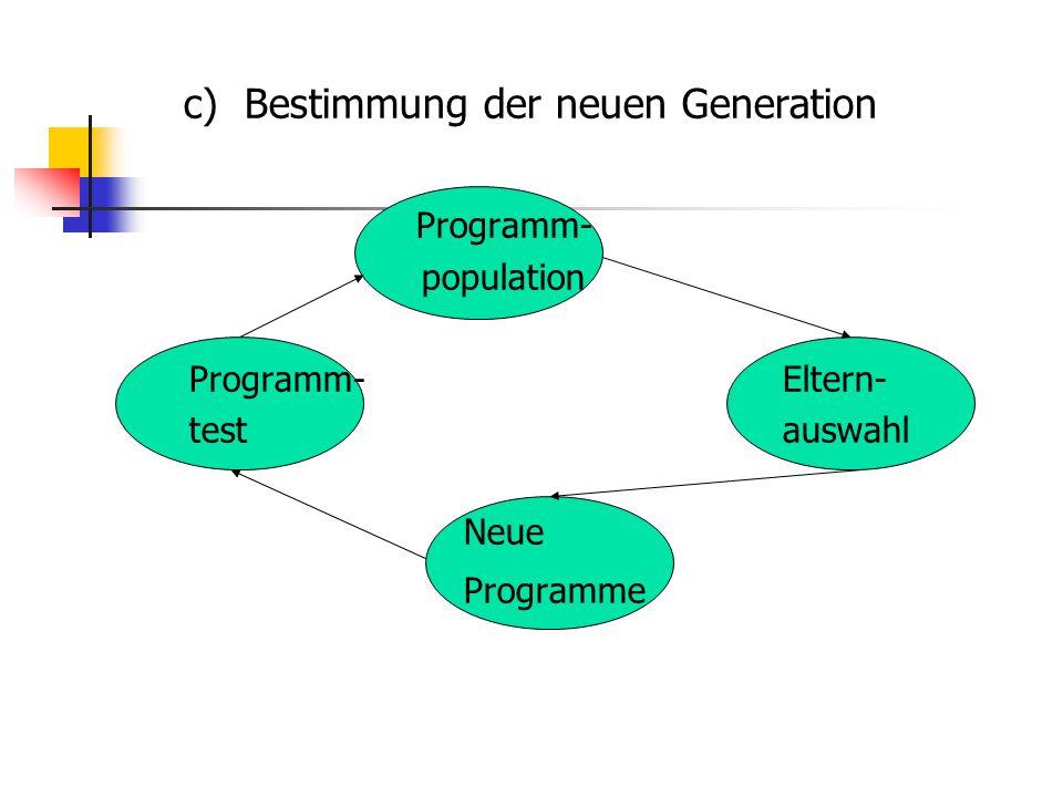 c) Bestimmung der neuen Generation Programm-