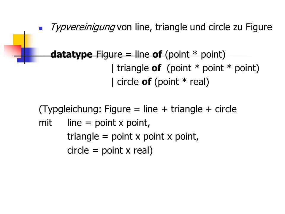 Typvereinigung von line, triangle und circle zu Figure