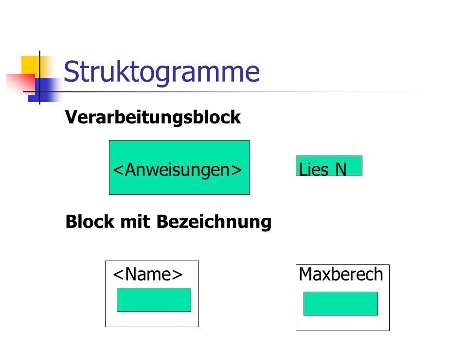 Struktogramme Verarbeitungsblock <Anweisungen> Lies N Block mit Bezeichnung <Name> Maxberech