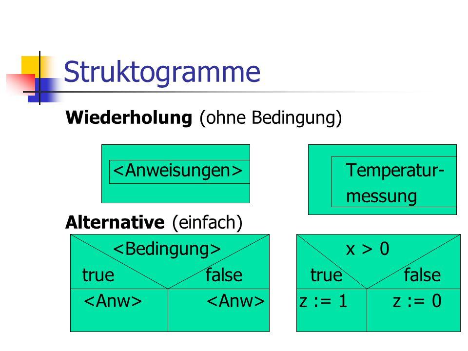 Struktogramme