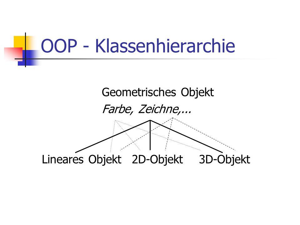 OOP - Klassenhierarchie
