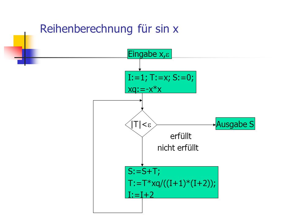 Reihenberechnung für sin x