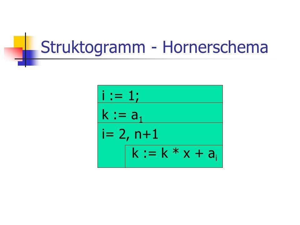 Struktogramm - Hornerschema
