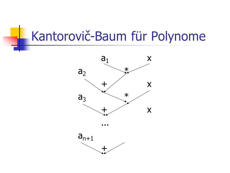 Kantorovič-Baum für Polynome