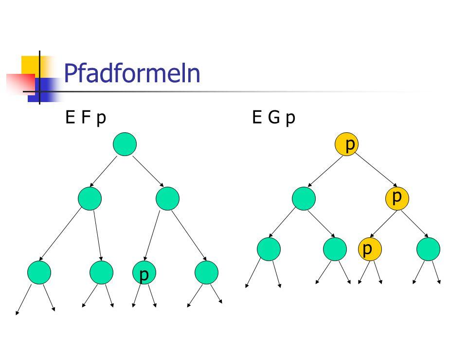 Pfadformeln E F p E G p p