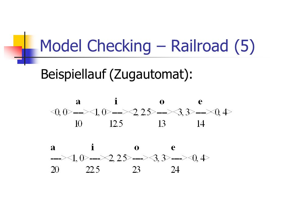 Model Checking – Railroad (5)