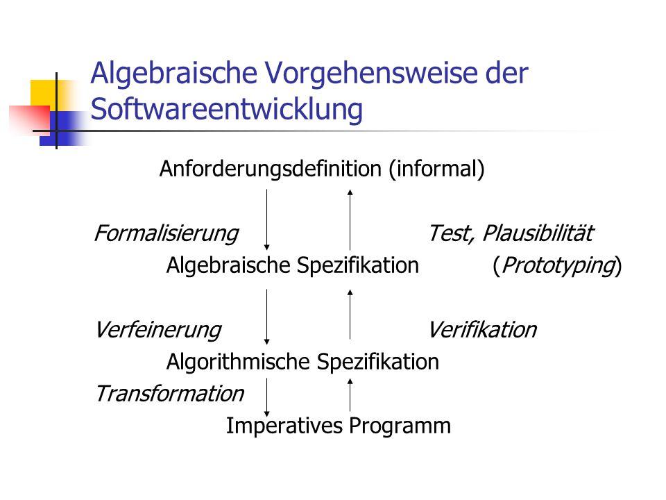 Algebraische Vorgehensweise der Softwareentwicklung