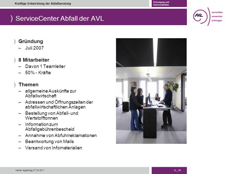 ServiceCenter Abfall der AVL