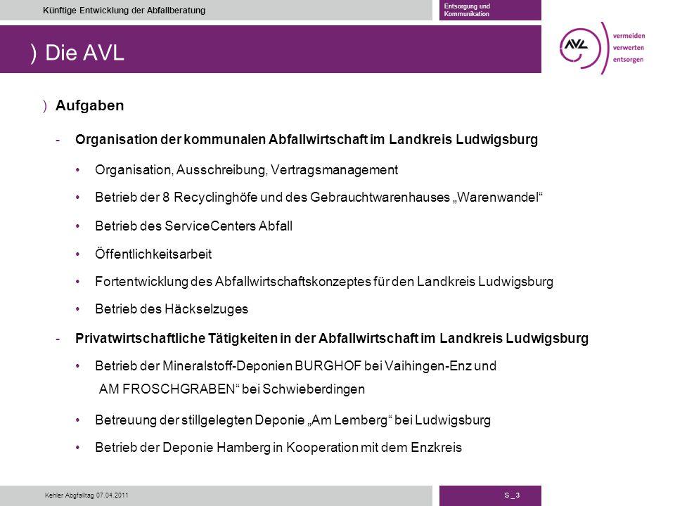 Die AVL Aufgaben. Organisation der kommunalen Abfallwirtschaft im Landkreis Ludwigsburg. Organisation, Ausschreibung, Vertragsmanagement.