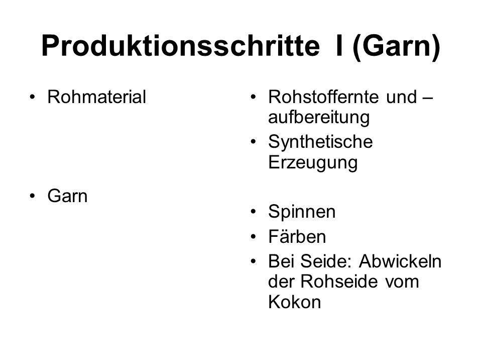 Produktionsschritte I (Garn)