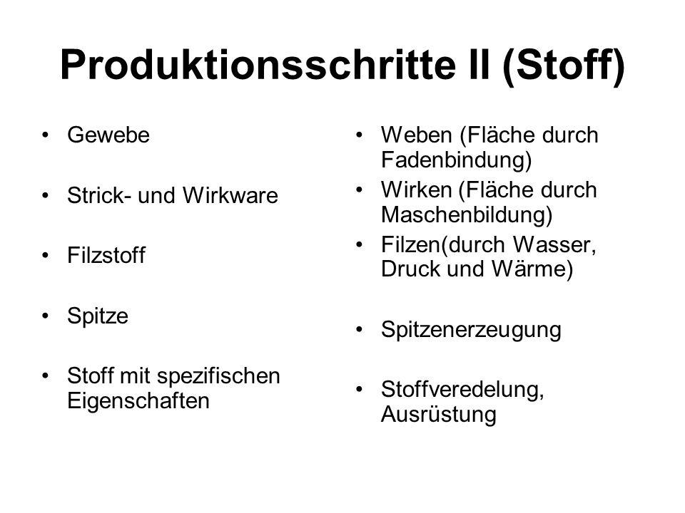 Produktionsschritte II (Stoff)