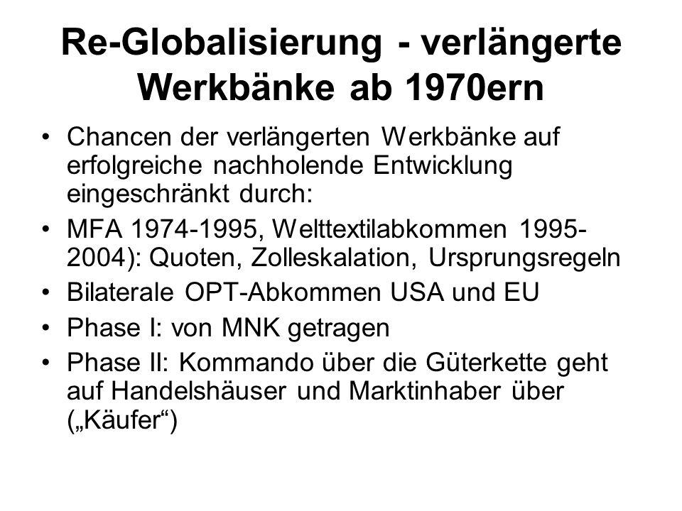 Re-Globalisierung - verlängerte Werkbänke ab 1970ern