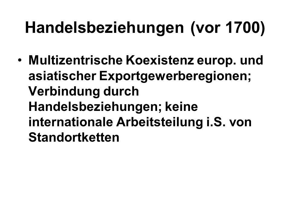 Handelsbeziehungen (vor 1700)