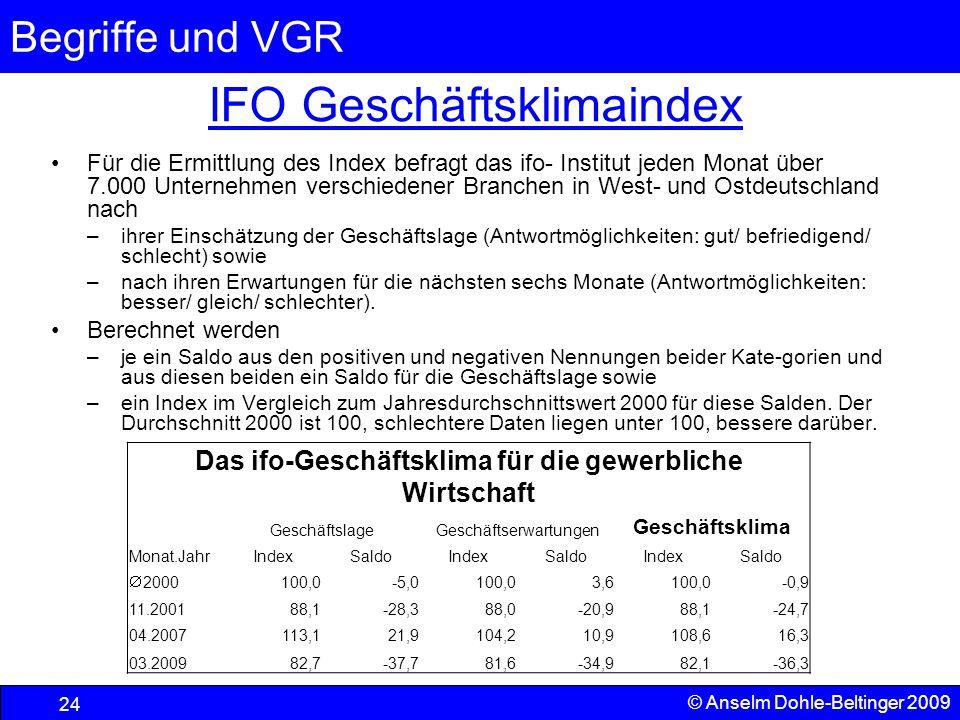 IFO Geschäftsklimaindex