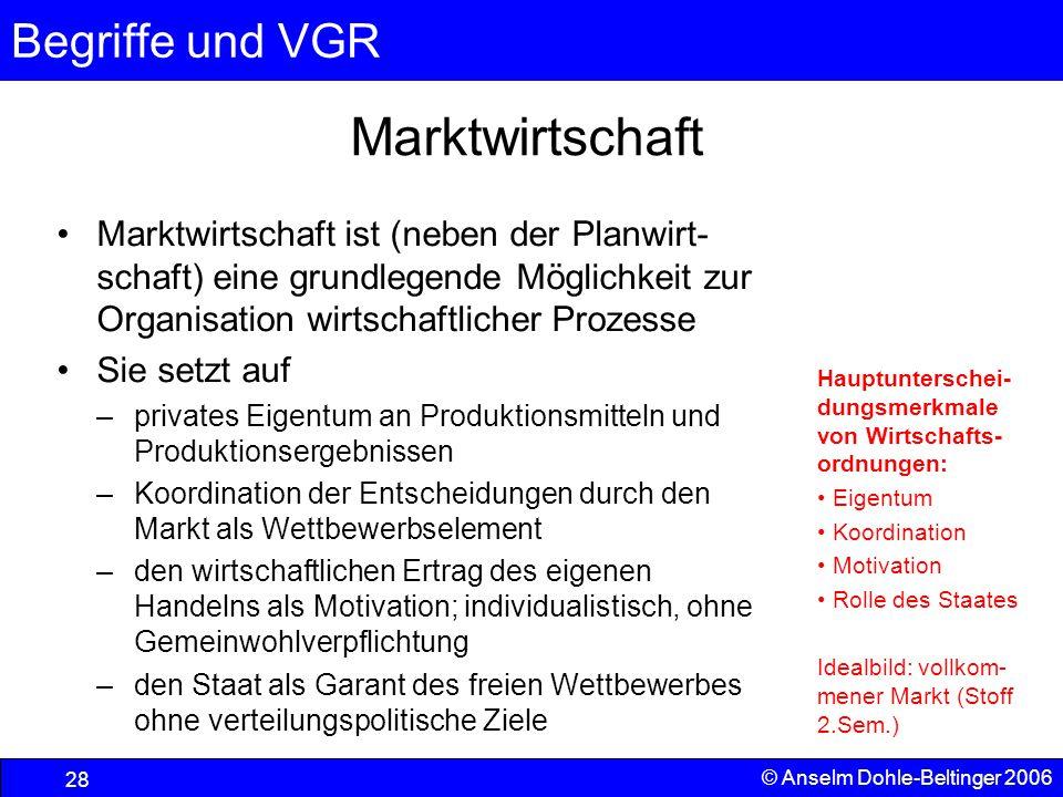 Marktwirtschaft Hauptunterschei-dungsmerkmale von Wirtschafts-ordnungen: Eigentum. Koordination. Motivation.