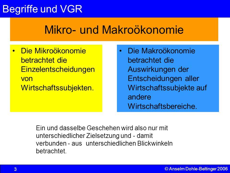 Mikro- und Makroökonomie