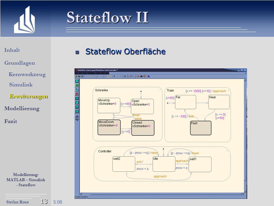 Stateflow II Stateflow Oberfläche Inhalt Grundlagen Kernwerkzeug