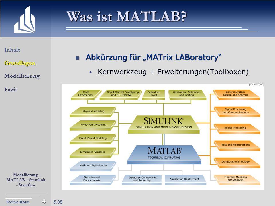 """Was ist MATLAB Abkürzung für """"MATrix LABoratory"""