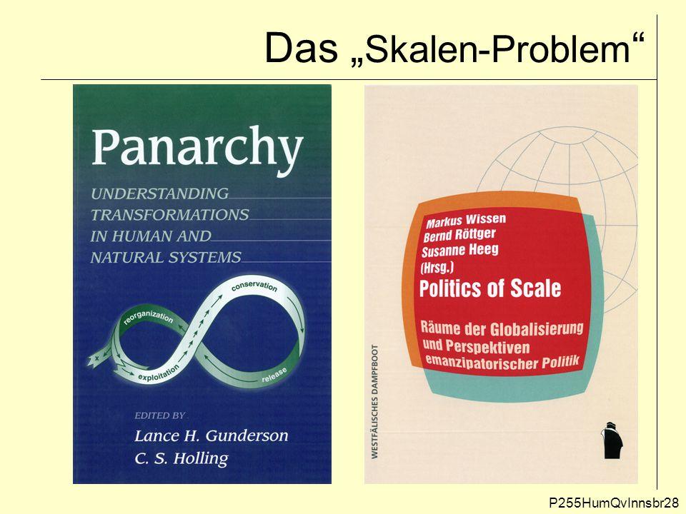 """Das """"Skalen-Problem P255HumQvInnsbr28"""