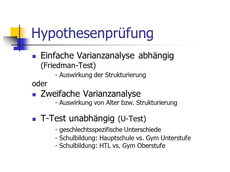 Hypothesenprüfung Einfache Varianzanalyse abhängig