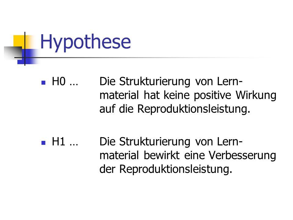 Hypothese H0 … Die Strukturierung von Lern- material hat keine positive Wirkung auf die Reproduktionsleistung.