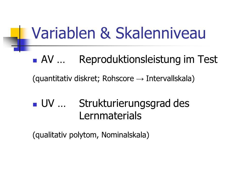 Variablen & Skalenniveau