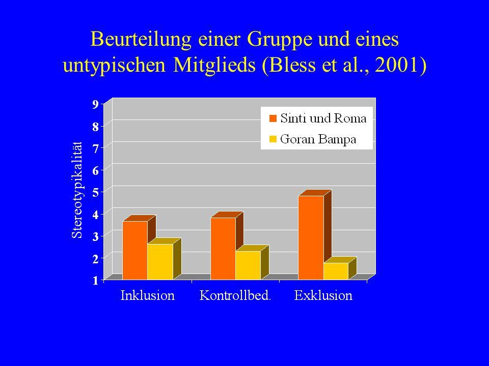 Beurteilung einer Gruppe und eines untypischen Mitglieds (Bless et al
