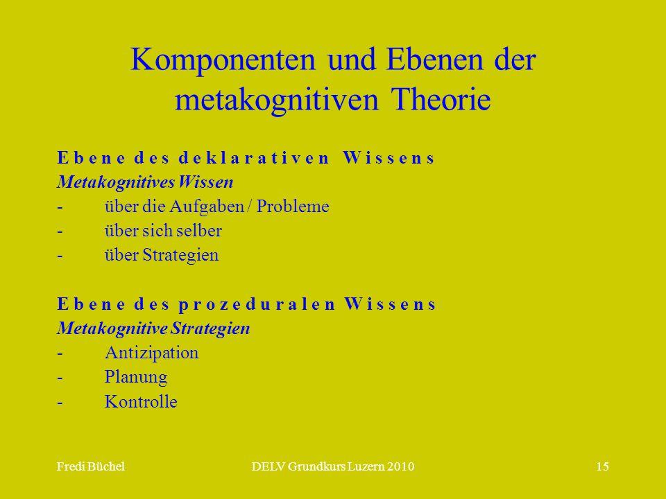 Komponenten und Ebenen der metakognitiven Theorie