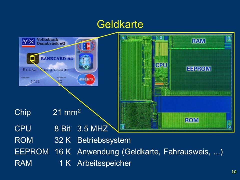 Geldkarte Chip 21 mm2 CPU 8 Bit 3.5 MHZ ROM 32 K Betriebssystem