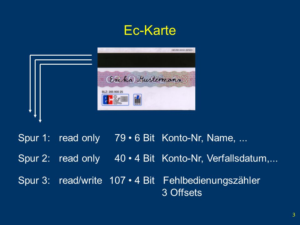 Ec-Karte Spur 1: read only 79 • 6 Bit Konto-Nr, Name, ...