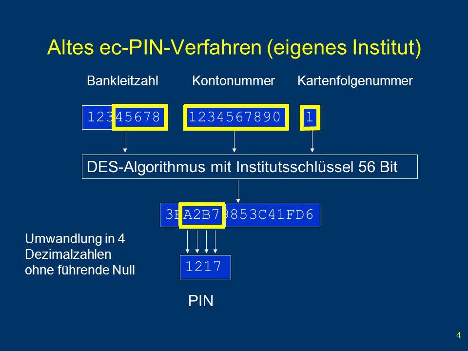Altes ec-PIN-Verfahren (eigenes Institut)