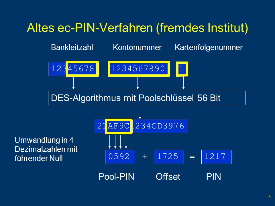 Altes ec-PIN-Verfahren (fremdes Institut)