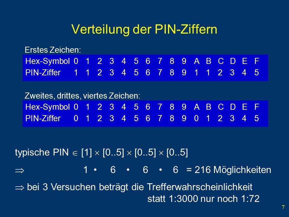 Verteilung der PIN-Ziffern