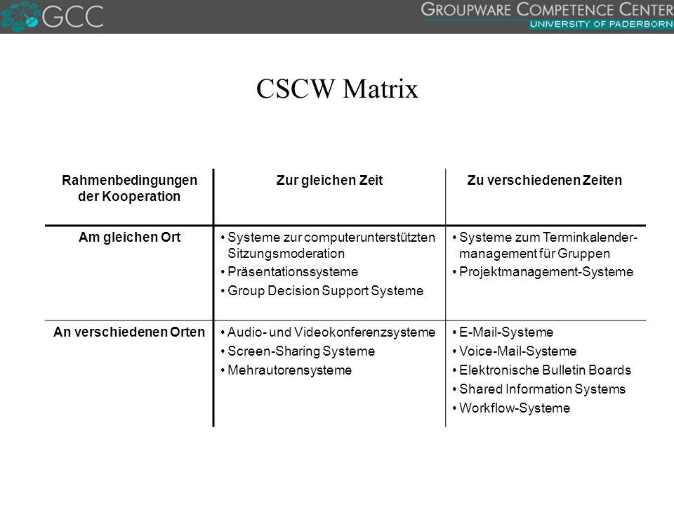 CSCW Matrix Rahmenbedingungen der Kooperation Zur gleichen Zeit