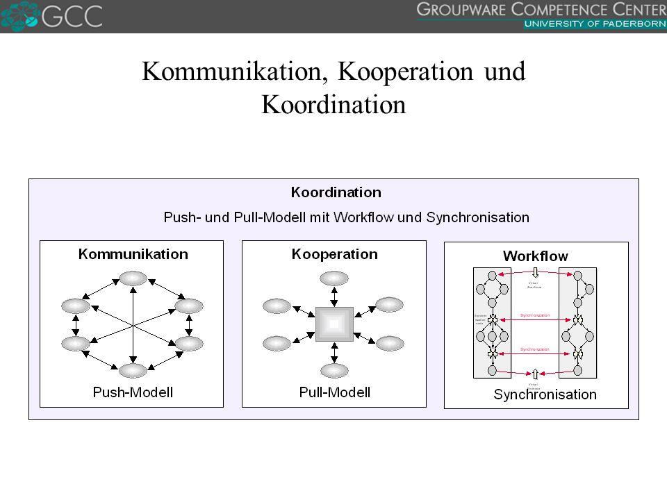 Kommunikation, Kooperation und Koordination