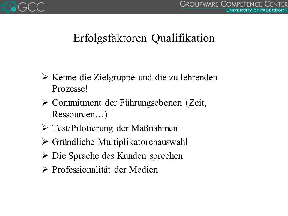 Erfolgsfaktoren Qualifikation