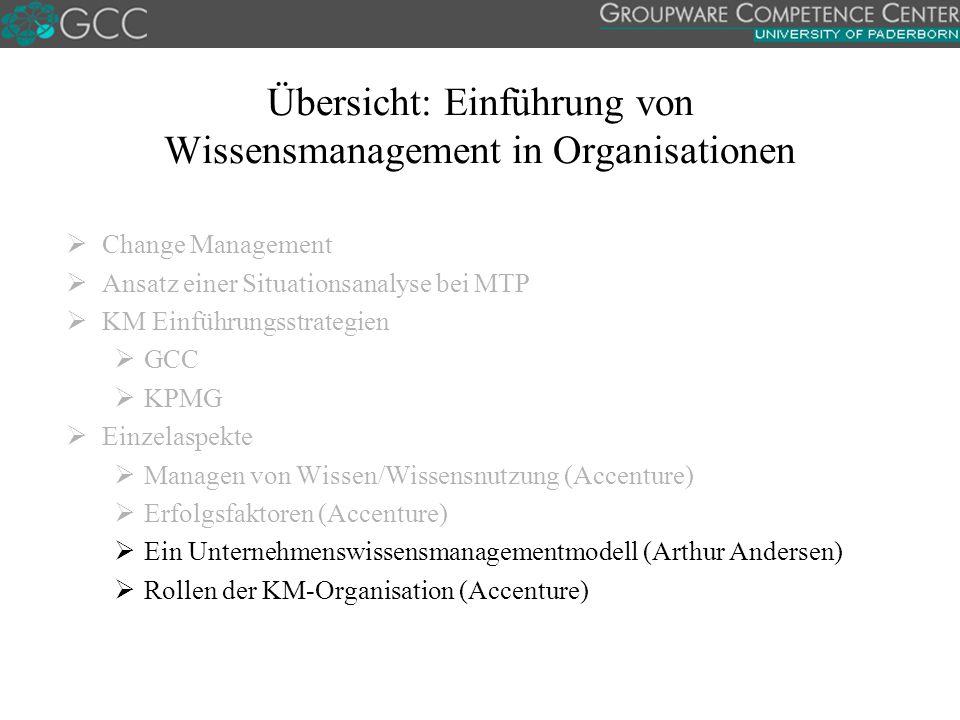 Übersicht: Einführung von Wissensmanagement in Organisationen