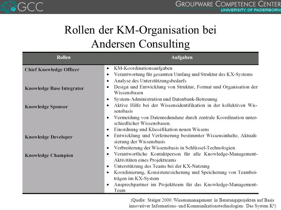 Rollen der KM-Organisation bei Andersen Consulting