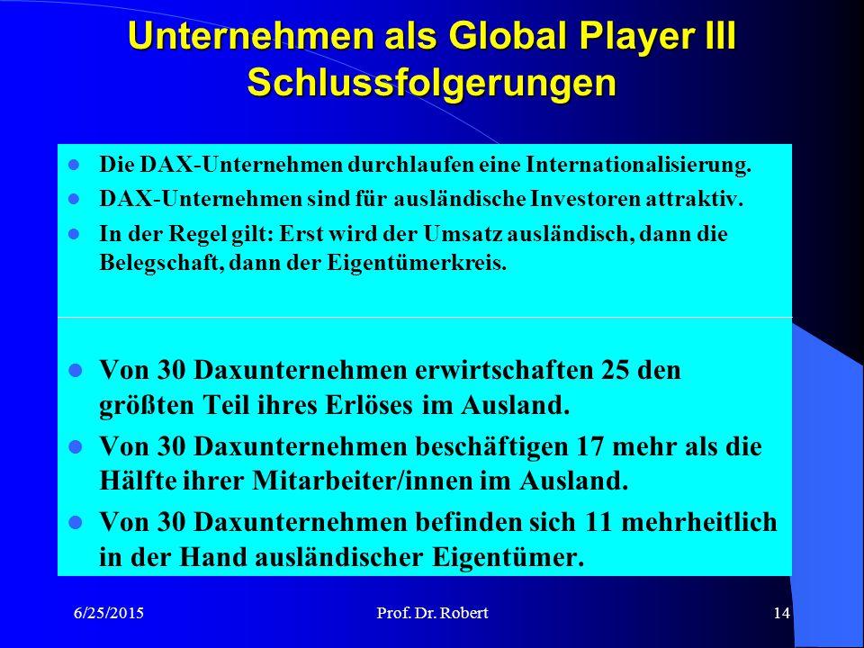 Unternehmen als Global Player III Schlussfolgerungen