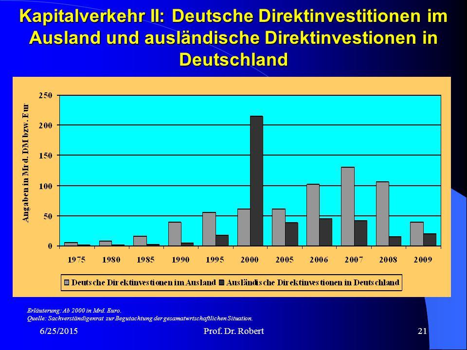 Kapitalverkehr II: Deutsche Direktinvestitionen im Ausland und ausländische Direktinvestionen in Deutschland