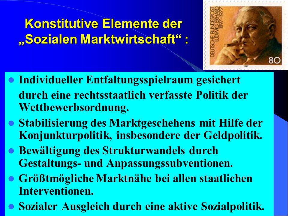 """Konstitutive Elemente der """"Sozialen Marktwirtschaft :"""