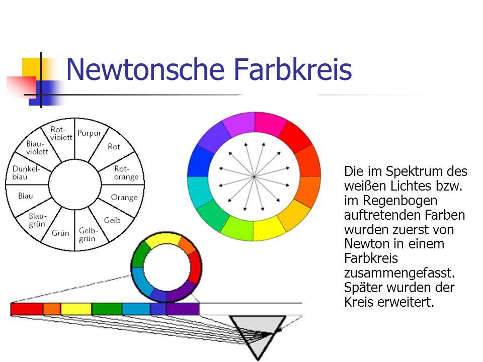 Newtonsche Farbkreis